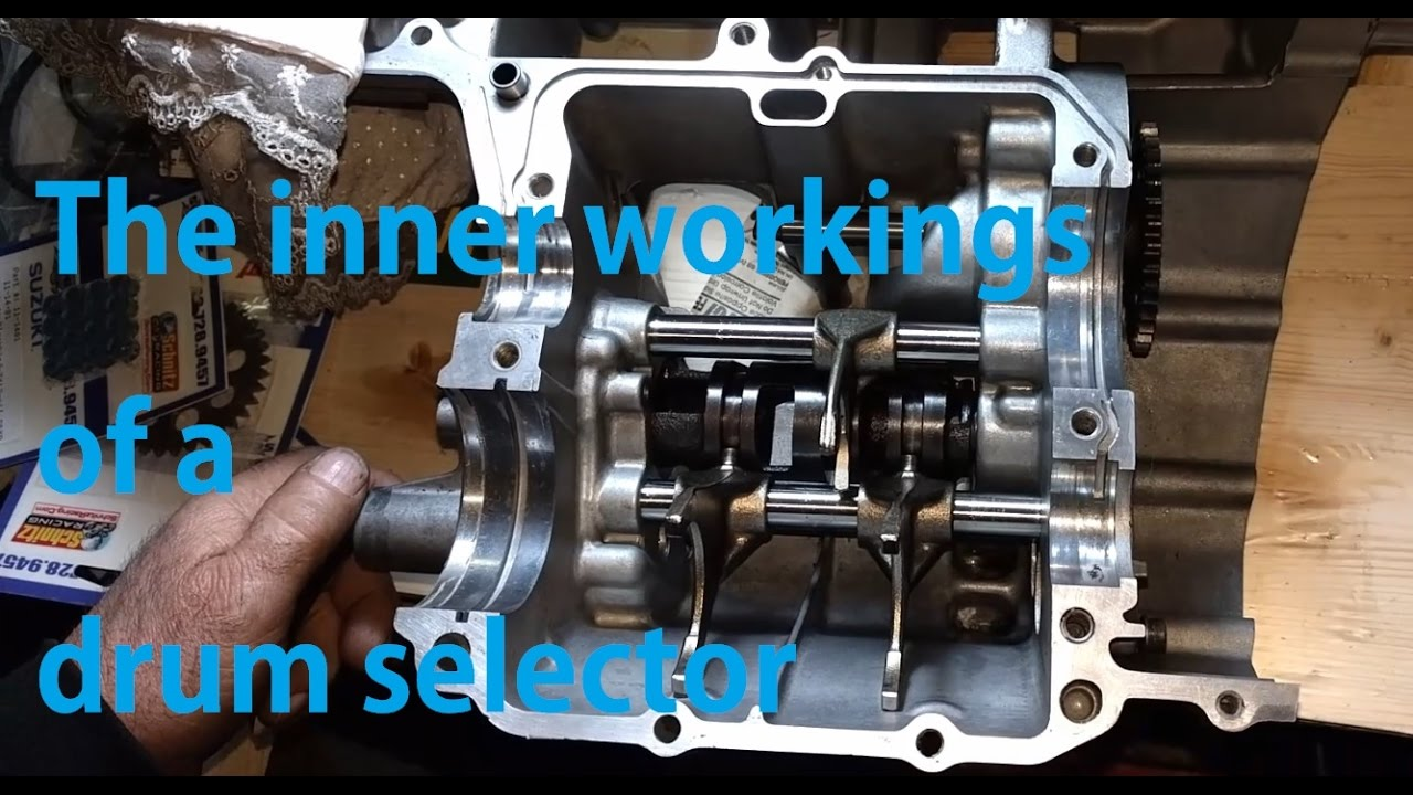The inner workings of a sequential gearbox selector drum