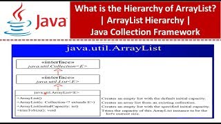 Java : Collection Framework : ArrayList Hierarchy
