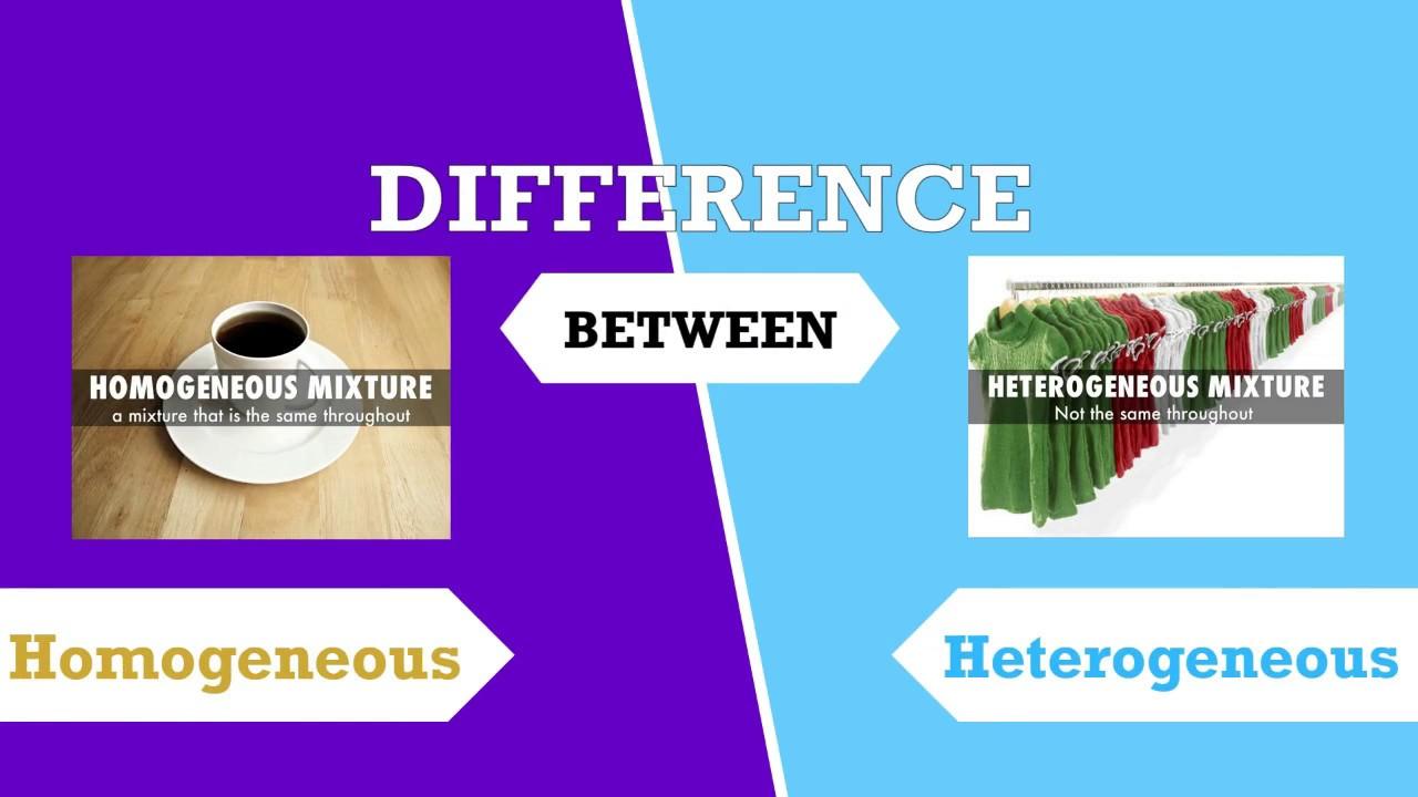 Image result for homogeneous and heterogeneous mixtures