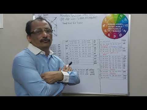 Libra/तुला - Prediction For April 2020 By Kumar Joshi