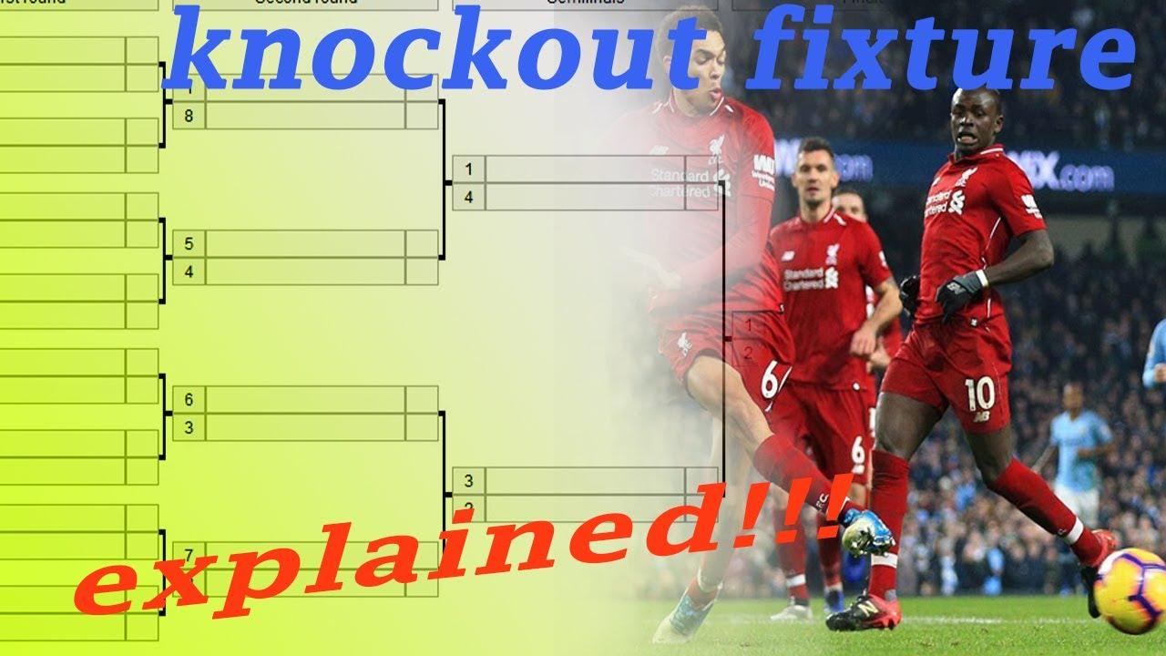 fixtures class 12 - knockout fixture