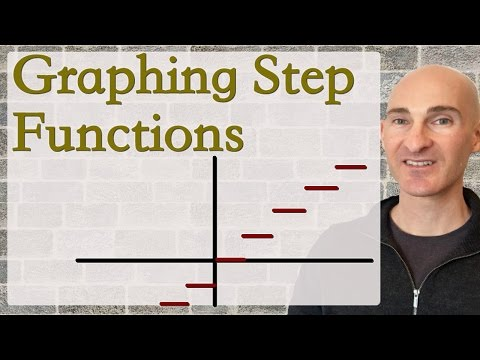Graphing Step Functions