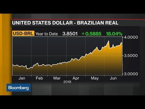 Navigating Emerging Markets: Brazil