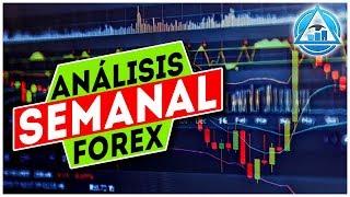 📈 Forex | Análisis Trading Semanal | 12 al 16 de Noviembre