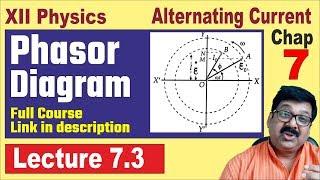 Phasor diagram, Alternating Current, Class 12 Physics, arvind academy, JEE, NEET