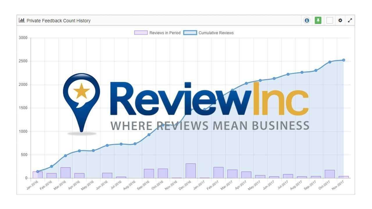 What Are the Best Review Generation Platforms for Your