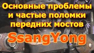 видео Запчасти СаньЕнг Муссо | Магазин автозапчастей из Кореи