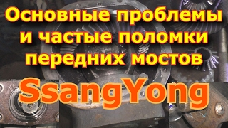видео Запчасти СаньЕнг Рекстон | Магазин автозапчастей из Кореи