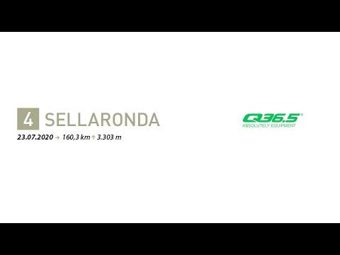 "4° Stage ""Sellaronda"" 2020 - Volo d'..."