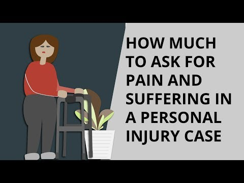 How Personal Injury Lawyers Calculate Settlement | Personal Injury Q&A