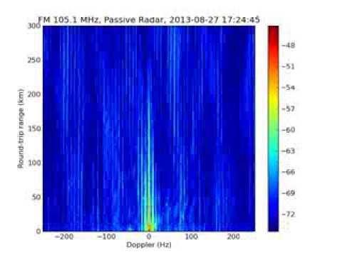 FM Passive Radar v 2.0