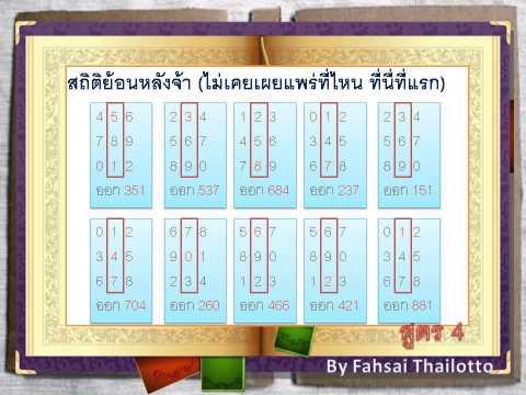 เลขเด่น 17/01/59  พร้อมสูตรการคำนวณ(สูตร4แล้วน๊า)