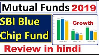 SBI bluechip fund review 2019 | SBI bluechip mutual fund | SBI mutual fund