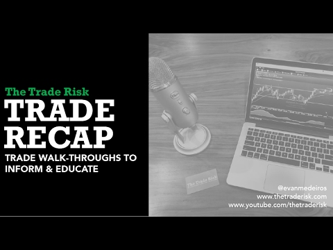 Tactical Channel Trading - Weekly Trade Recap 2-10-17