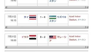 「2003 AFCフットサル選手権」とは ウィキ動画