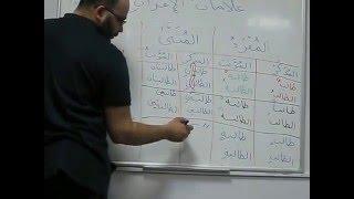 Видео уроки по арабскому. Часть 1.