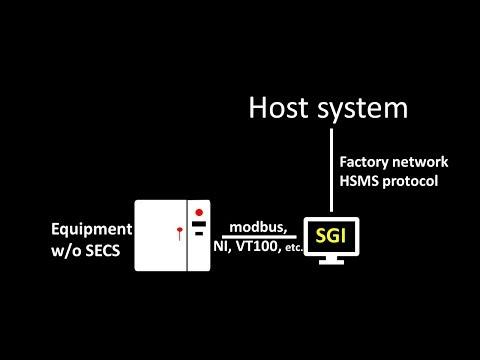 SECS GEM Interface
