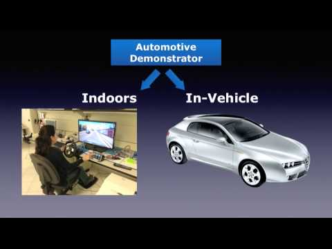 Automotive Infotainment domain demonstrator
