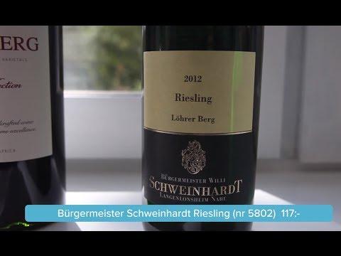 Schweinhardt & Roodeberg 2012 – Provning