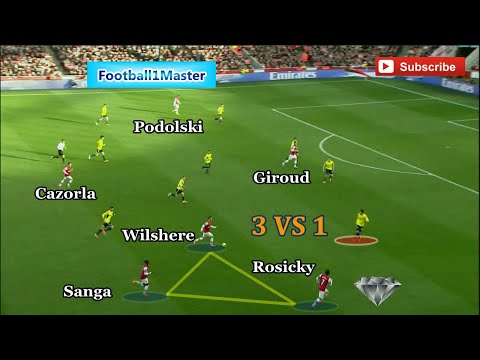 Arsenal Intelligent Football - Tiki Taka Tactic ( Tactical Analysis )