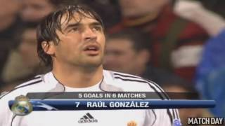 Real Madrid vs Bayern Munich 3-2 - All Goals & Extended Highlights - Champions League 20/02/2007 HD