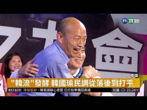 '韓流'席捲全台 韓國瑜當選高雄市長 | 華視新聞 20181126