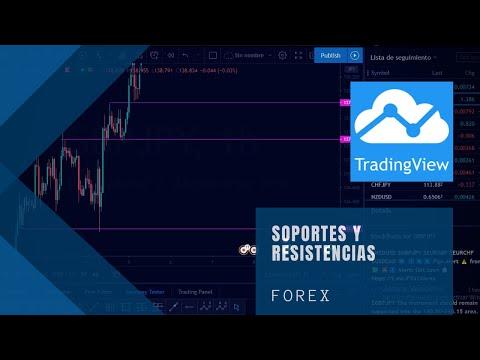 Trader forex en cote d& 39