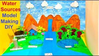 water sources model | science exhibition | diy | school model | science fair project | howtofunda