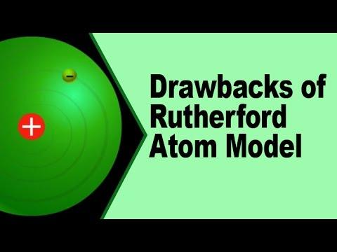 Drawbacks Of Rutherford Atom Model Youtube