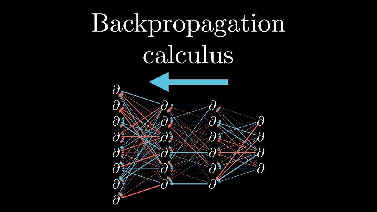 Backpropagation calculus | Appendix to deep learning chapter 3