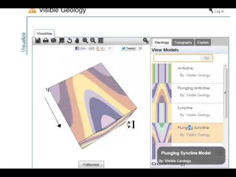 review of folds using block diagrams
