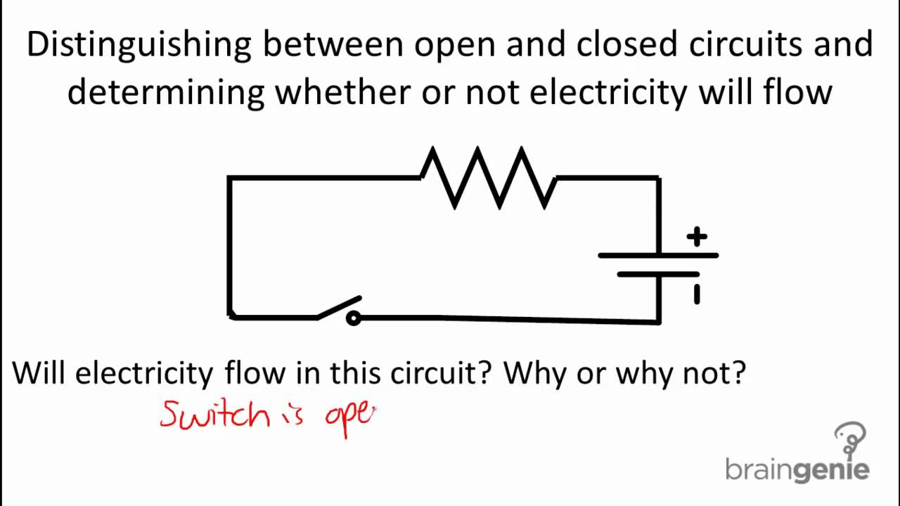 6 2 1 Distinguishing Between Open And Closed Circuits Determining Whether Or Not Electricity Will Flow