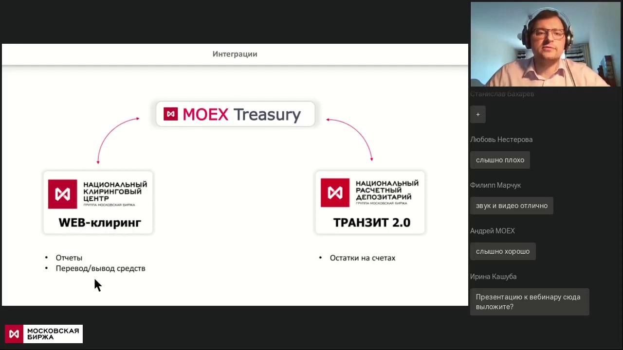 Новые сервисы Группы Московская биржа для корпоративных клиентов