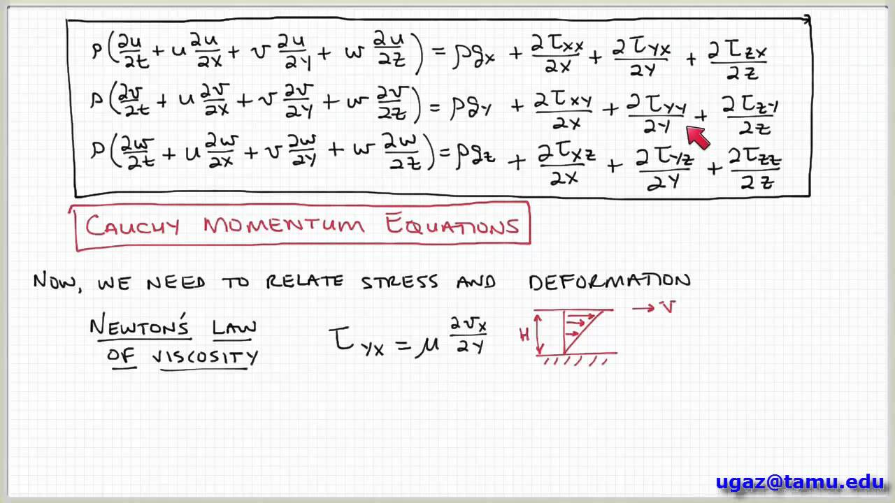 pdf lecture notes on fluid mechanics