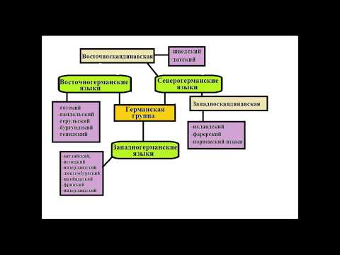 Германские языки (обзор)