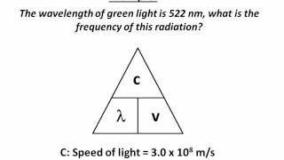 Wavelength-Frequency equation