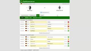 Фрайбург Боруссия М Прогноз и обзор матч на футбол 05 июня 2020 Бундеслига Тур 30