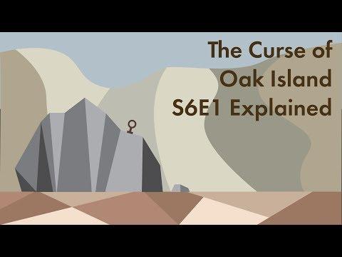 the money pit oak island carbon dating