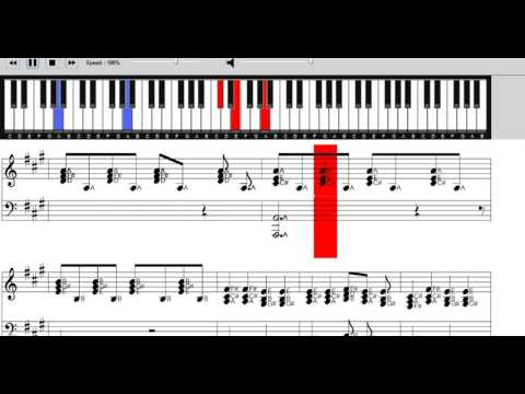 Little Mix - Secret Love Song Part 2 Sheet Music / Score - How to play