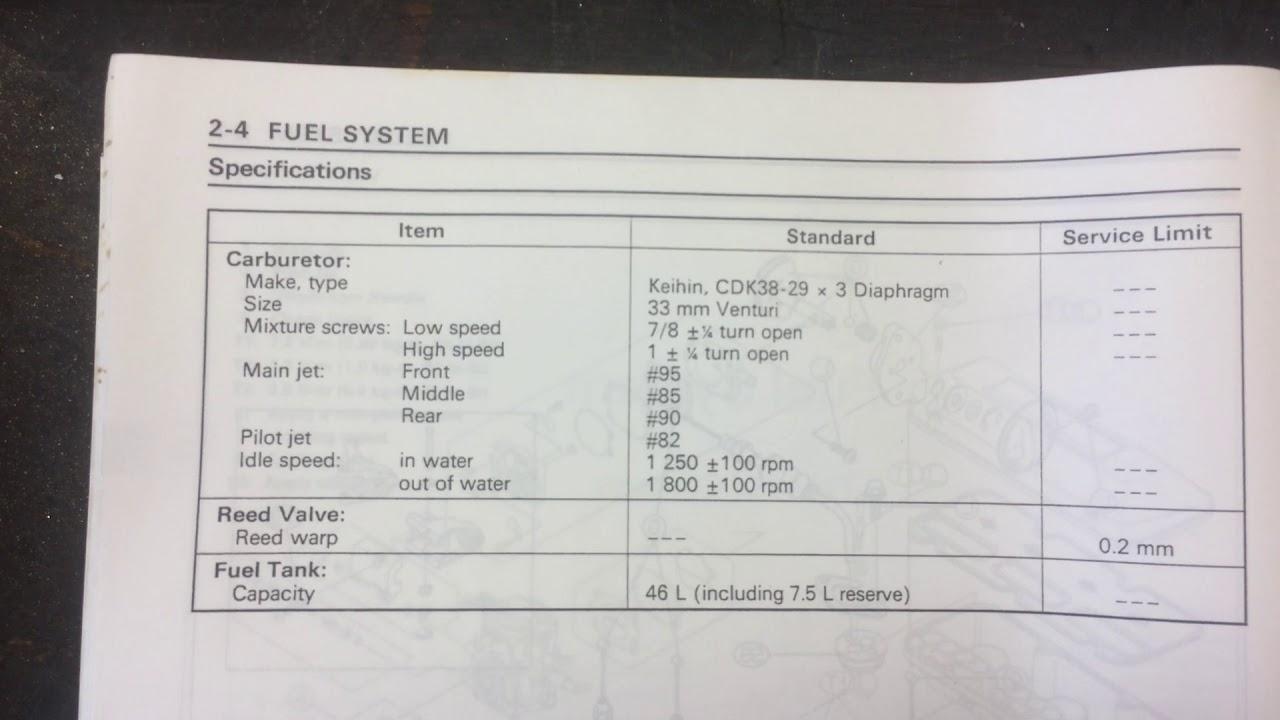 1997 Kawasaki STX 900 Carburetor settings straight from the manual