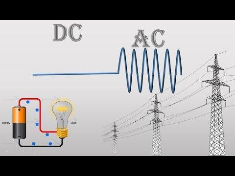 Basic electronics.AC and DC current.in Hindi/Urdu