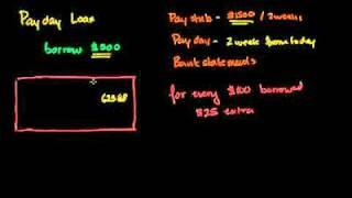 Khan Academy - Payday Loans