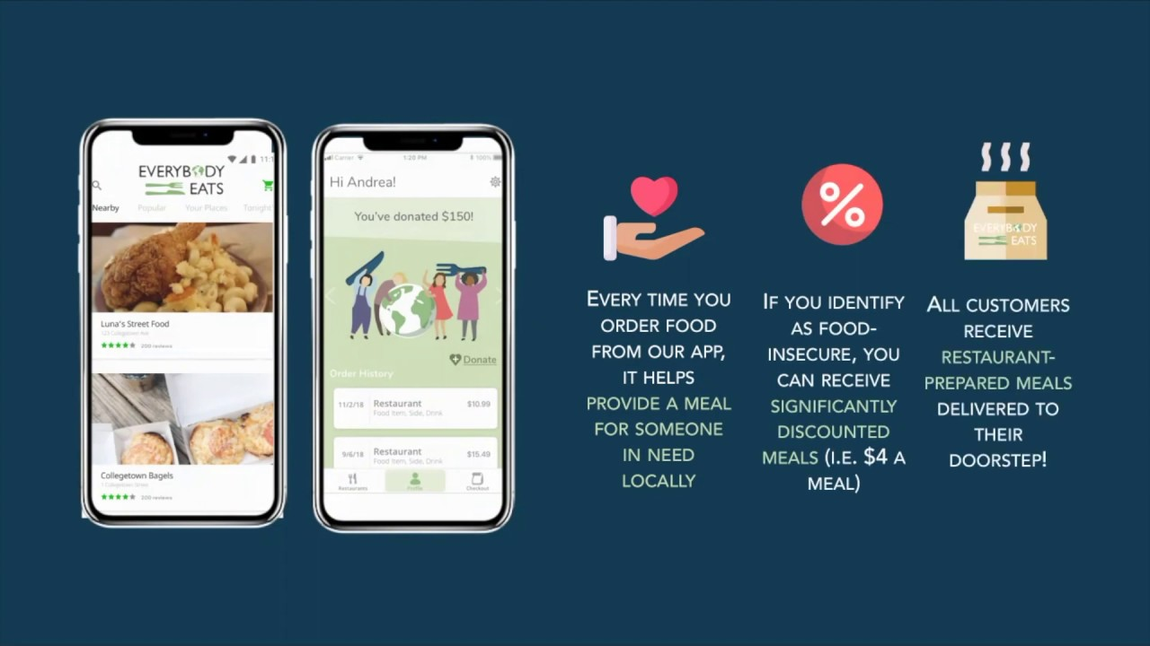Everybody Eats: Food Delivery Services Reimagined