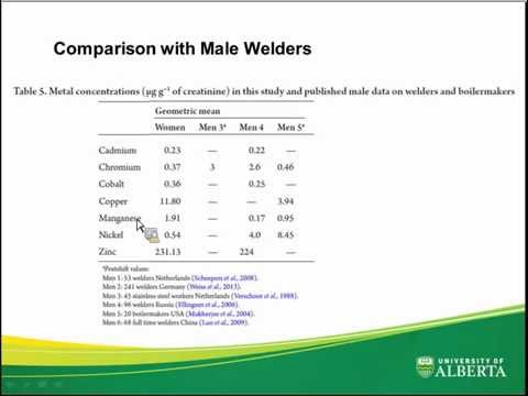 Urinary metal concentrations among female welders in Alberta: Results from the WHAT-ME Study