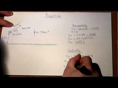 Видео University homework helper