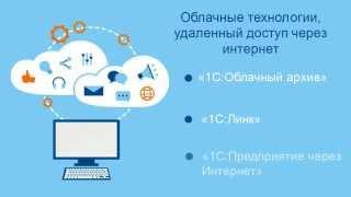 Сопровождение пользователей программ «1С» (1C:ИТС)(, 2015-08-27T07:53:50.000Z)
