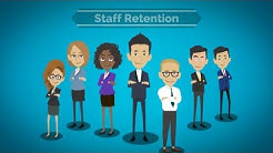 The ROI Of Employee Recognition