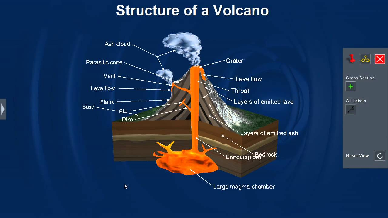 diagram of a 2001 pontiac grand am se with a 2 4 l engine structure of a volcano - youtube