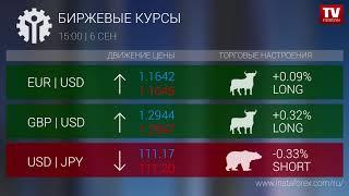 InstaForex tv news: Биржевые курсы 15:00 (06.09.2018)