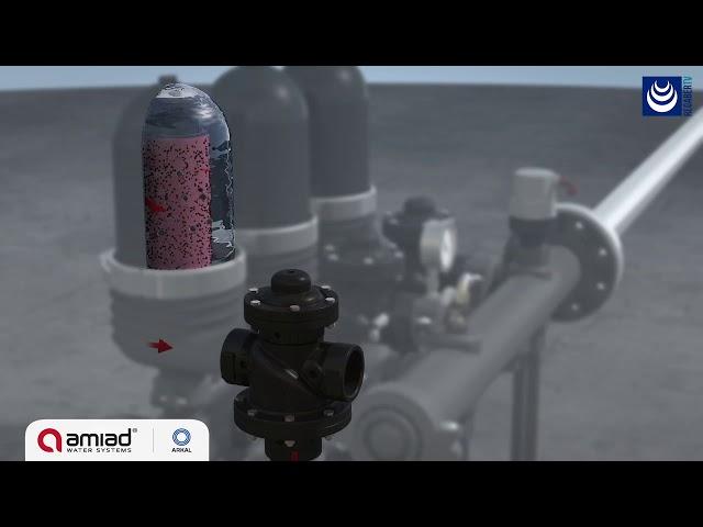 Filtración de anillas Amiad® · Sistema anticorrosión, muy duradero y con el mínimo mantenimiento.